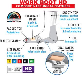 Socks: Drymax